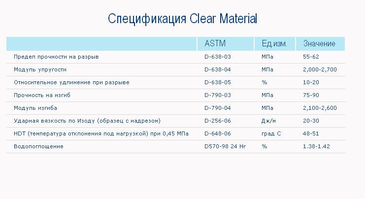 Спецификация Clear Material