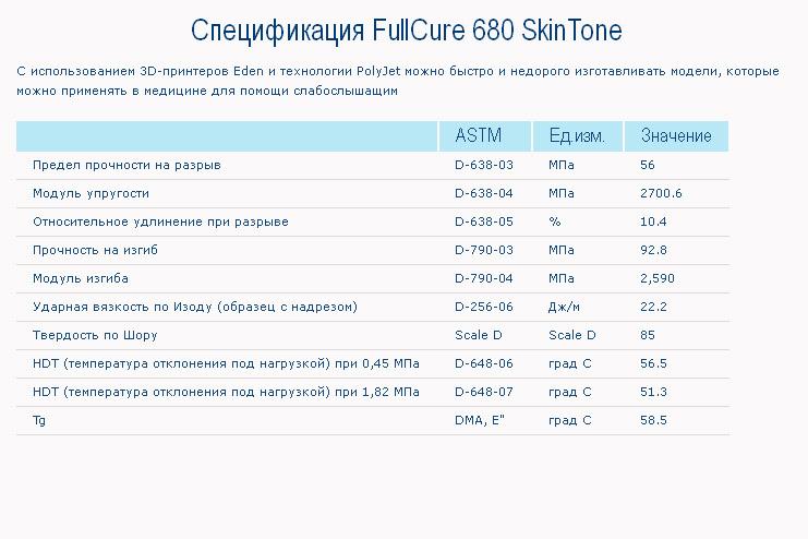 Спецификация FullCure 680 SkinTone