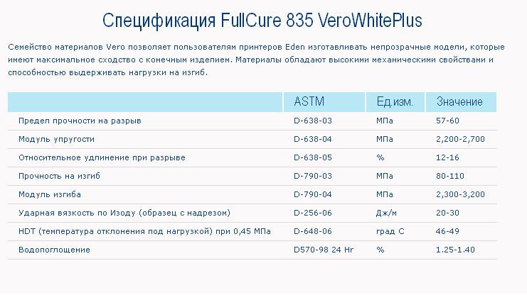 Спецификация FullCure 835 VeroWhitePlus