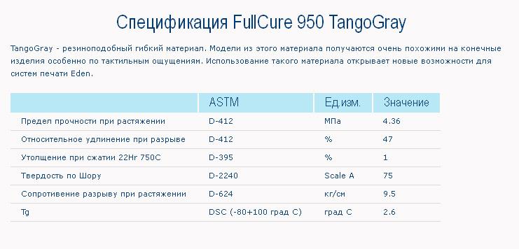 Спецификация FullCure 950 TangoGray
