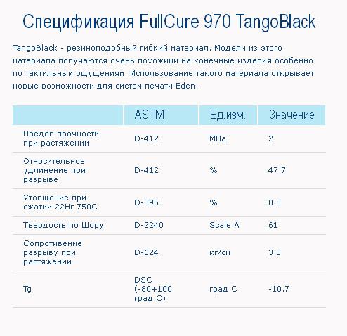Спецификация FullCure 970 TangoBlack